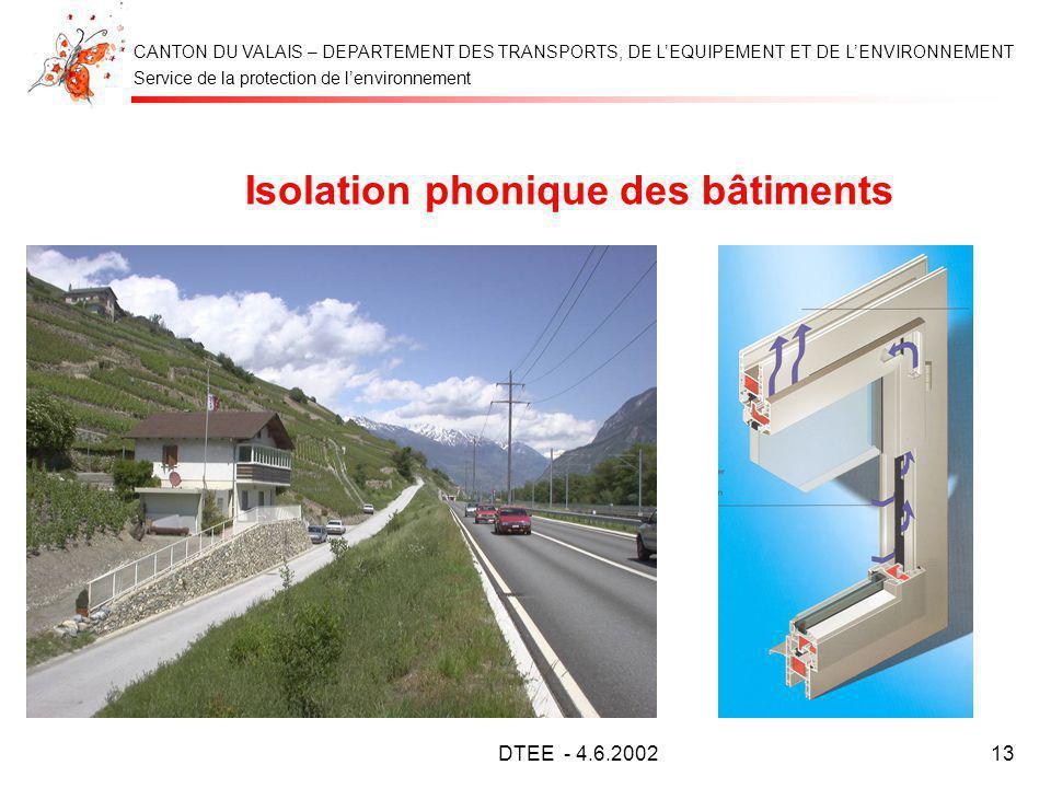 Service de la protection de lenvironnement CANTON DU VALAIS – DEPARTEMENT DES TRANSPORTS, DE LEQUIPEMENT ET DE LENVIRONNEMENT DTEE - 4.6.200213 Isolat