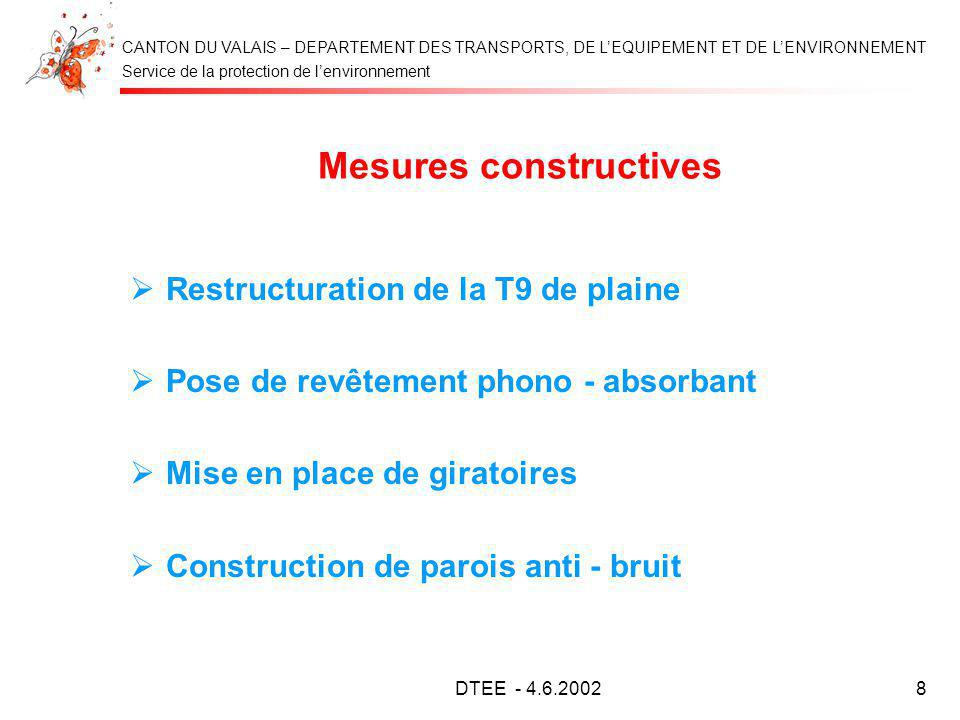 Service de la protection de lenvironnement CANTON DU VALAIS – DEPARTEMENT DES TRANSPORTS, DE LEQUIPEMENT ET DE LENVIRONNEMENT DTEE - 4.6.20028 Mesures constructives Restructuration de la T9 de plaine Pose de revêtement phono - absorbant Mise en place de giratoires Construction de parois anti - bruit