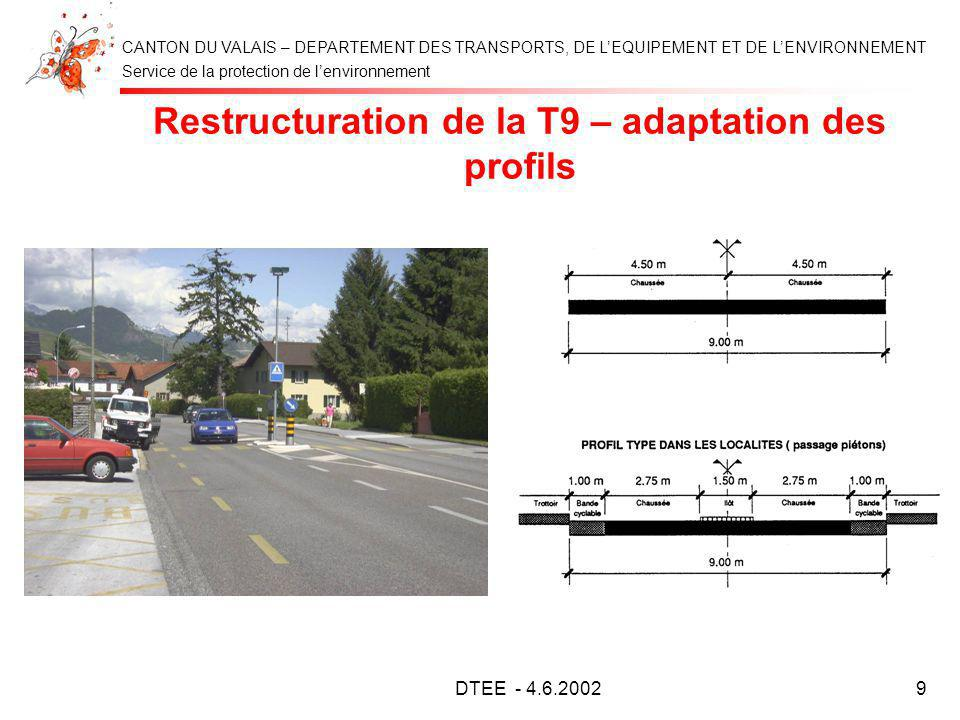 Service de la protection de lenvironnement CANTON DU VALAIS – DEPARTEMENT DES TRANSPORTS, DE LEQUIPEMENT ET DE LENVIRONNEMENT DTEE - 4.6.20029 Restruc