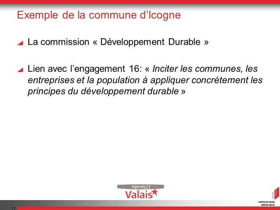 11 Exemple de la commune dIcogne La commission « Développement Durable » Lien avec lengagement 16: « Inciter les communes, les entreprises et la population à appliquer concrètement les principes du développement durable »