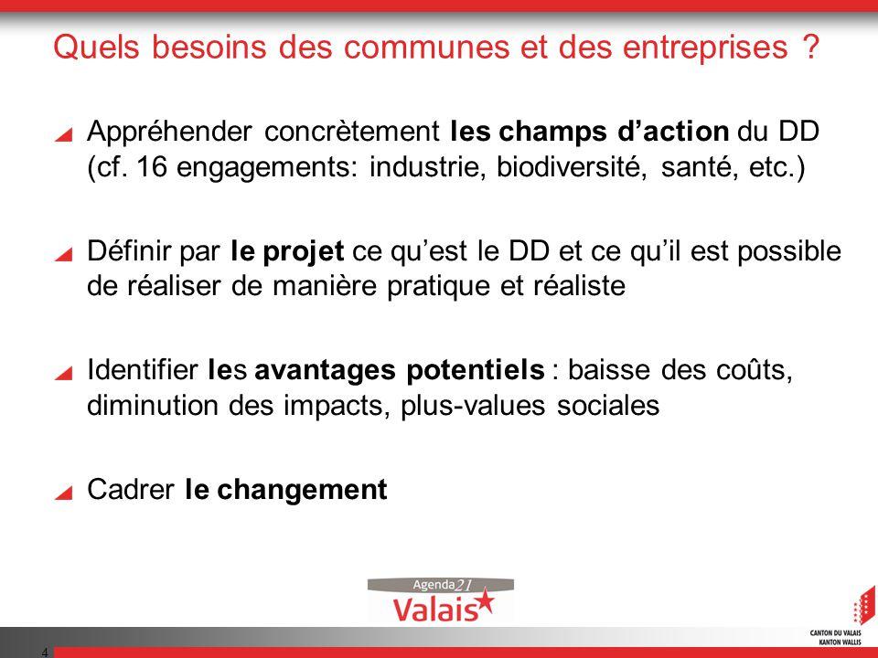 4 Quels besoins des communes et des entreprises .