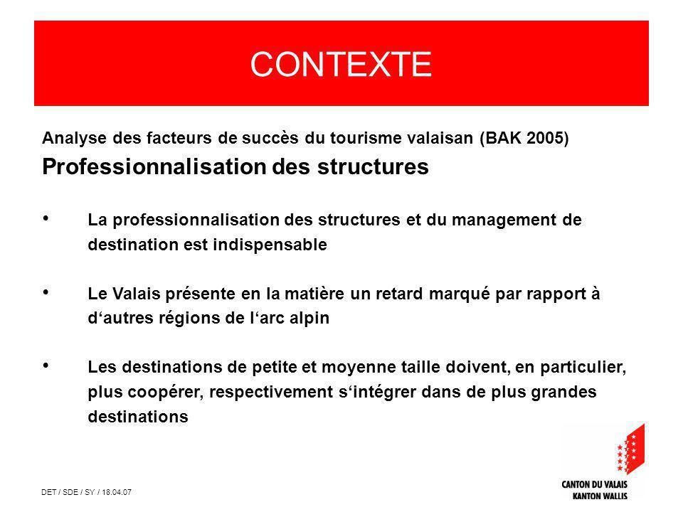 DET / SDE / SY / 18.04.07 Analyse des facteurs de succès du tourisme valaisan (BAK 2005) Professionnalisation des structures La professionnalisation d