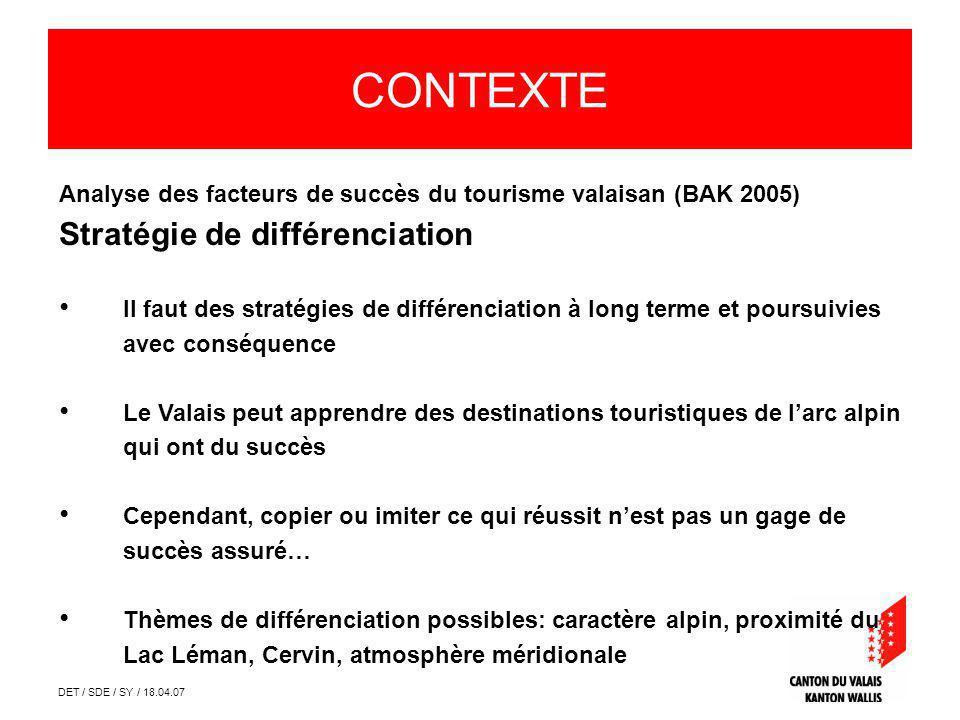 DET / SDE / SY / 18.04.07 Analyse des facteurs de succès du tourisme valaisan (BAK 2005) Stratégie de différenciation Il faut des stratégies de différ