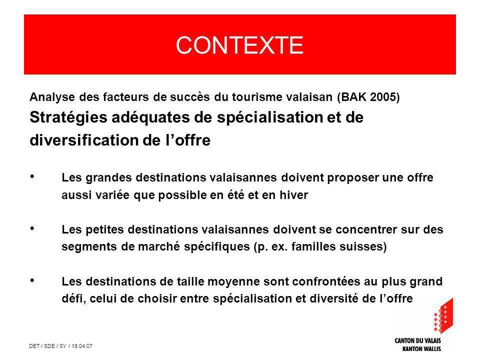 DET / SDE / SY / 18.04.07 Analyse des facteurs de succès du tourisme valaisan (BAK 2005) Stratégies adéquates de spécialisation et de diversification