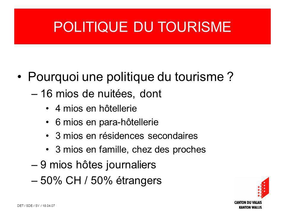 DET / SDE / SY / 18.04.07 Pourquoi une politique du tourisme ? –16 mios de nuitées, dont 4 mios en hôtellerie 6 mios en para-hôtellerie 3 mios en rési