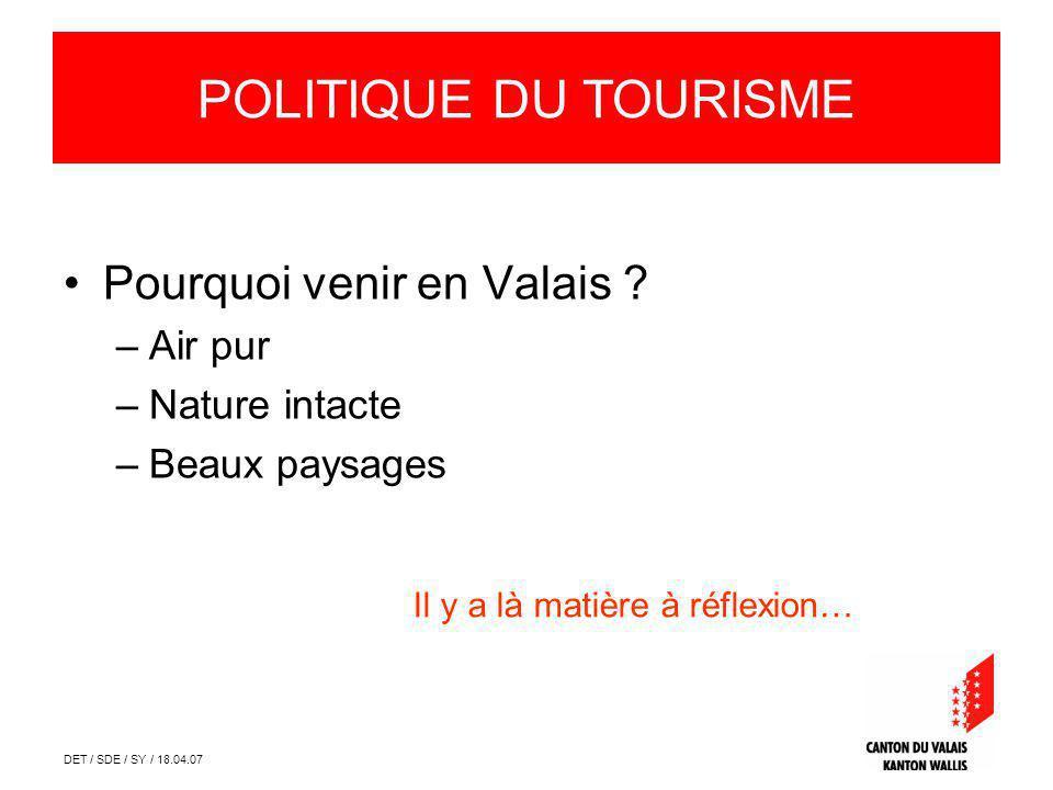 DET / SDE / SY / 18.04.07 Pourquoi venir en Valais ? –Air pur –Nature intacte –Beaux paysages Il y a là matière à réflexion… POLITIQUE DU TOURISME