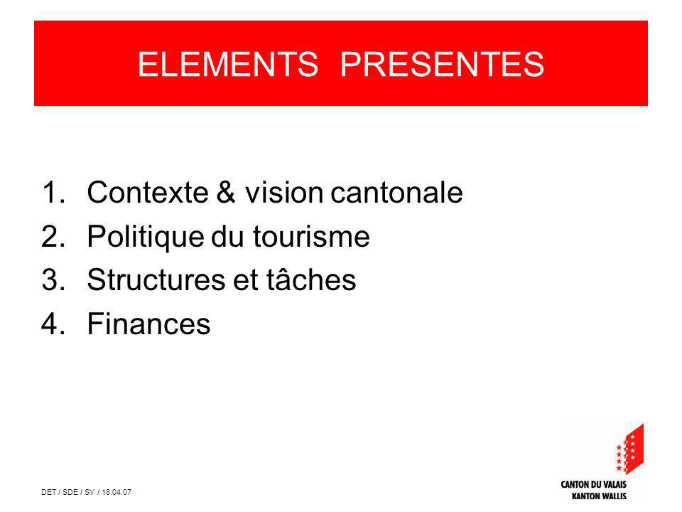 DET / SDE / SY / 18.04.07 CONTEXTE Stratégie économique Politique du tourisme Politique régionale Politique des agglomérations Globalisation Environnement concurrentiel Développement durable Finances publiques Situation actuelle Situation future