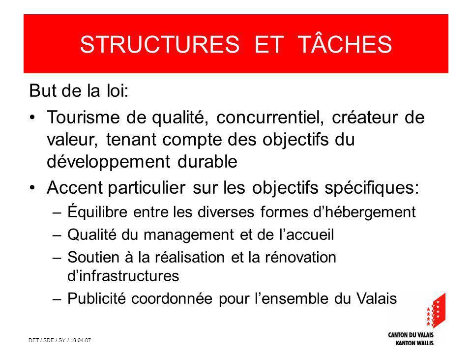 DET / SDE / SY / 18.04.07 STRUCTURES ET TÂCHES But de la loi: Tourisme de qualité, concurrentiel, créateur de valeur, tenant compte des objectifs du d