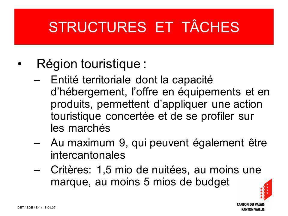 DET / SDE / SY / 18.04.07 STRUCTURES ET TÂCHES Région touristique : –Entité territoriale dont la capacité dhébergement, loffre en équipements et en pr