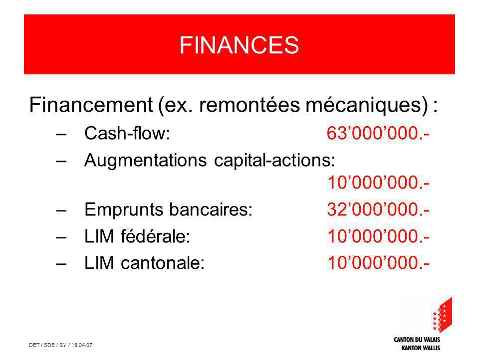 DET / SDE / SY / 18.04.07 FINANCES Financement (ex. remontées mécaniques) : –Cash-flow: 63000000.- –Augmentations capital-actions: 10000000.- –Emprunt