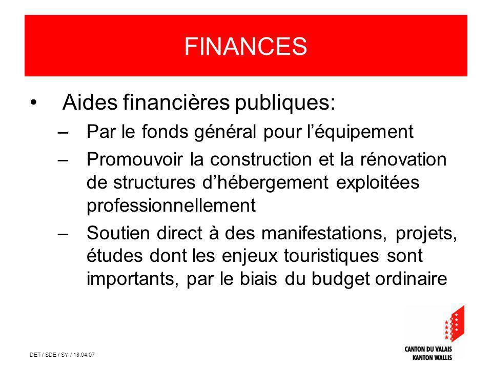 DET / SDE / SY / 18.04.07 FINANCES Aides financières publiques: –Par le fonds général pour léquipement –Promouvoir la construction et la rénovation de