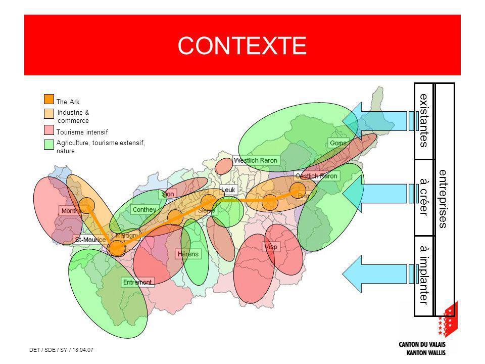 DET / SDE / SY / 18.04.07 CONTEXTE existantes à créer à implanter entreprises The Ark Industrie & commerce Agriculture, tourisme extensif, nature Tour