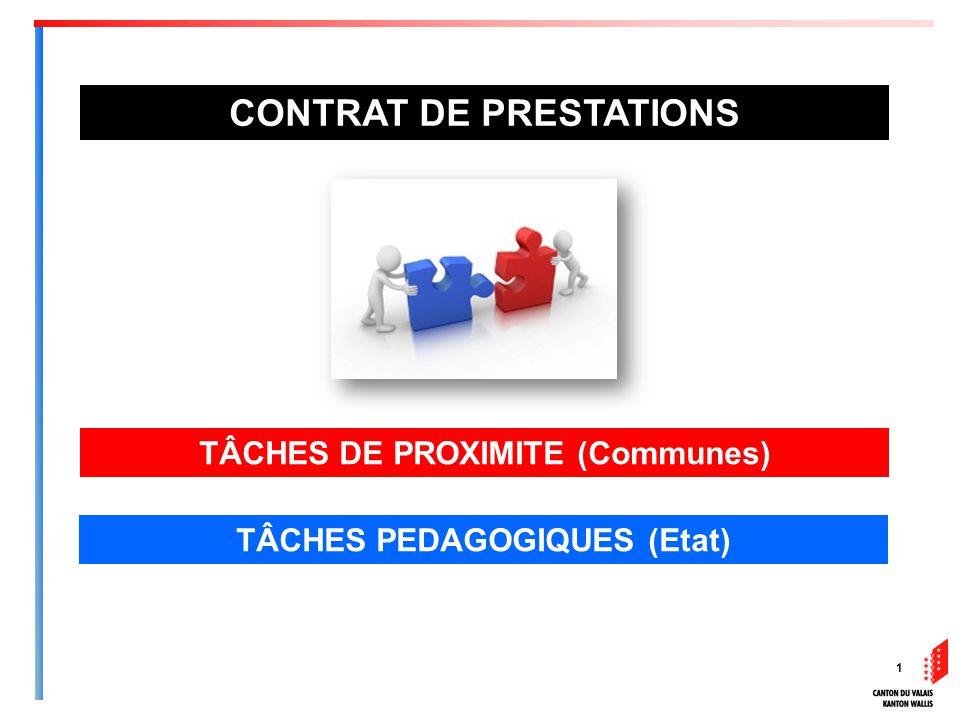 TÂCHES DE PROXIMITE (Communes) TÂCHES PEDAGOGIQUES (Etat) CONTRAT DE PRESTATIONS 1