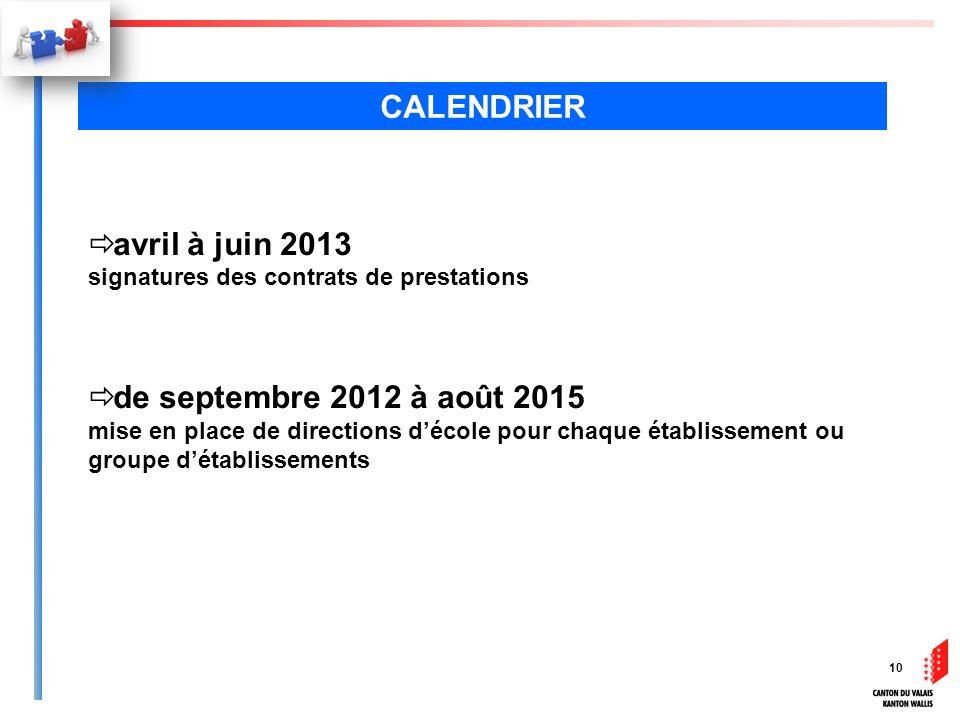 CALENDRIER 10 avril à juin 2013 signatures des contrats de prestations de septembre 2012 à août 2015 mise en place de directions décole pour chaque établissement ou groupe détablissements