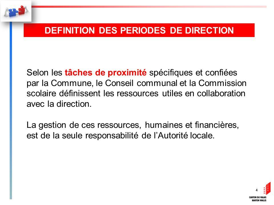 pédagogie direction pédagogique ressources humaines communication collaboration formation personnelle 5 Département Inspecteur Direction