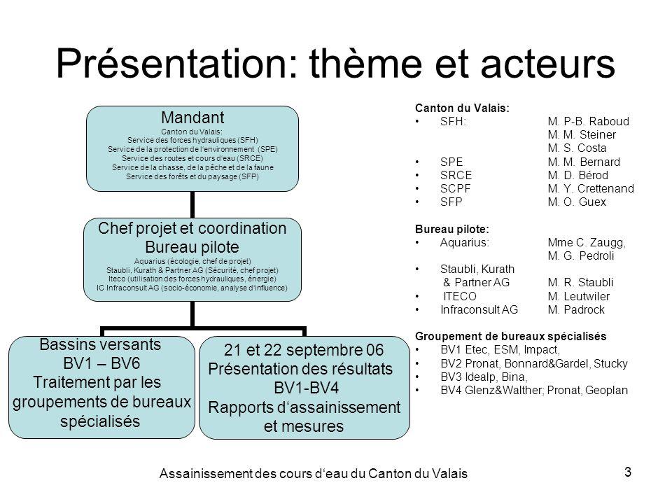 Assainissement des cours deau du Canton du Valais 3 Présentation: thème et acteurs Canton du Valais: SFH: M.
