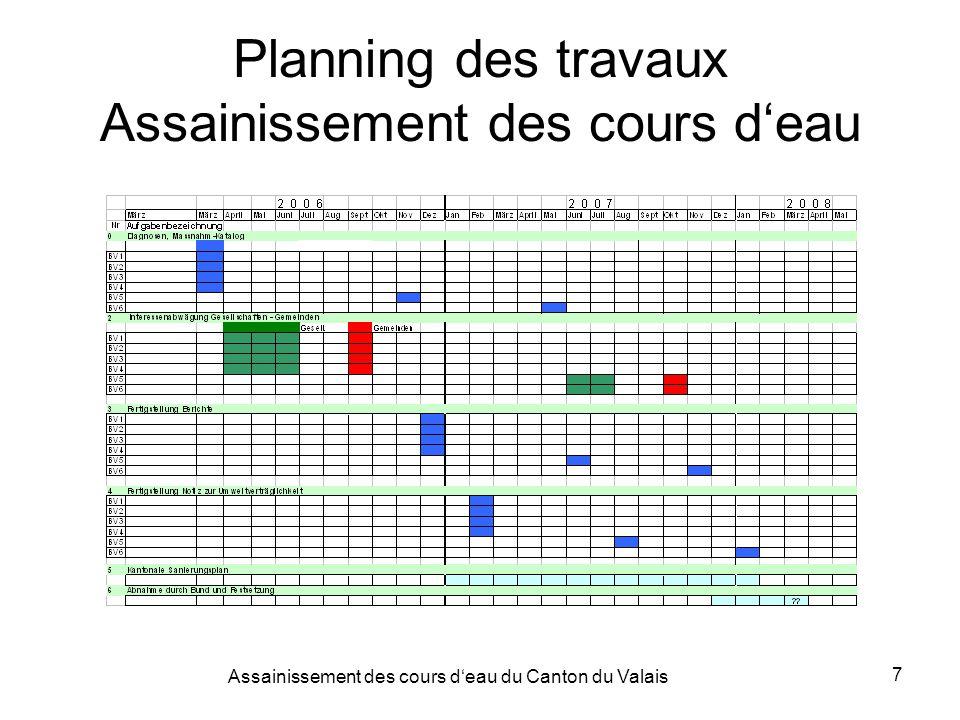 Assainissement des cours deau du Canton du Valais 7 Planning des travaux Assainissement des cours deau