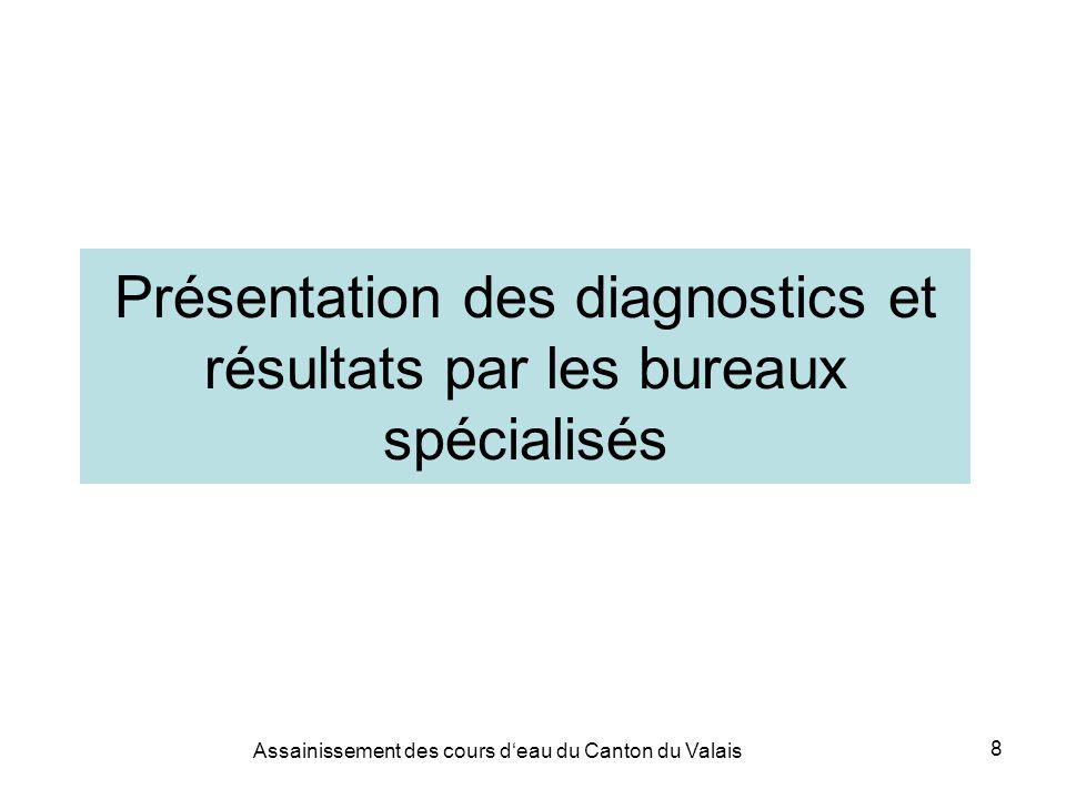 Assainissement des cours deau du Canton du Valais 8 Présentation des diagnostics et résultats par les bureaux spécialisés