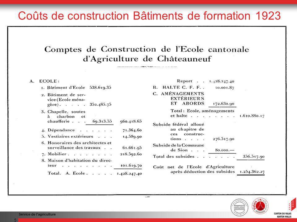 Service de lagriculture 5 Coûts de construction Bâtiments de formation 1923