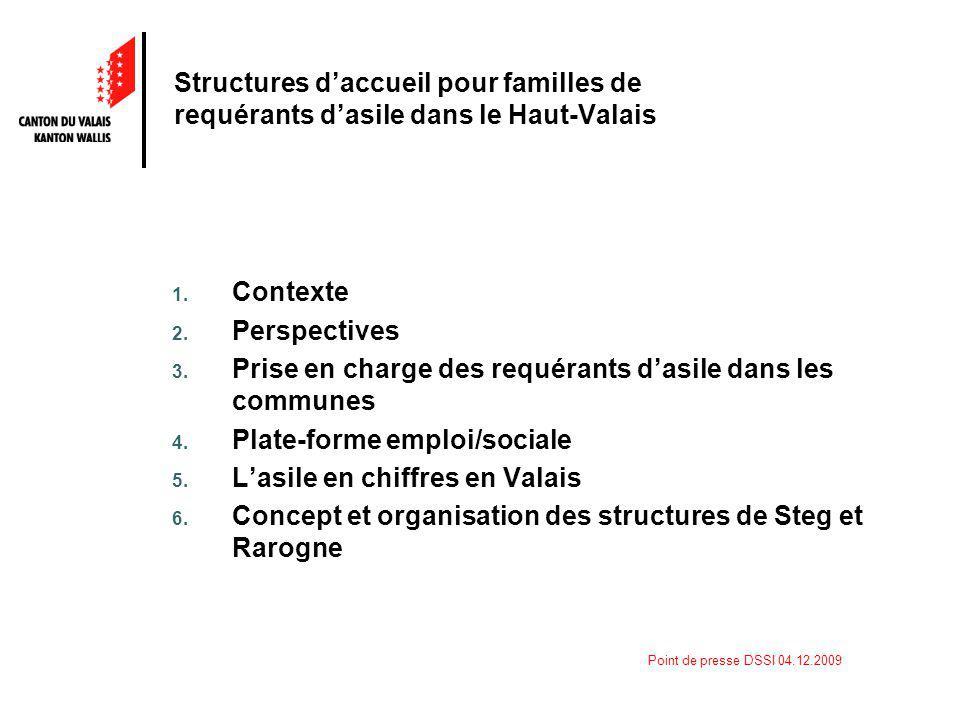 Point de presse DSSI 04.12.2009 Structures daccueil pour familles de requérants dasile dans le Haut-Valais 1. Contexte 2. Perspectives 3. Prise en cha