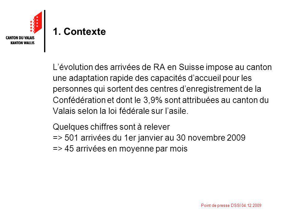 Point de presse DSSI 04.12.2009 1. Contexte Lévolution des arrivées de RA en Suisse impose au canton une adaptation rapide des capacités daccueil pour