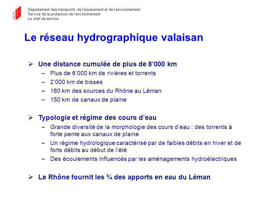 Département des transports, de l équipement et de l environnement Service de la protection de lenvironnement Le chef de service Canal du Syndicat Dranse Plaine du Rhône en amont de Martigny