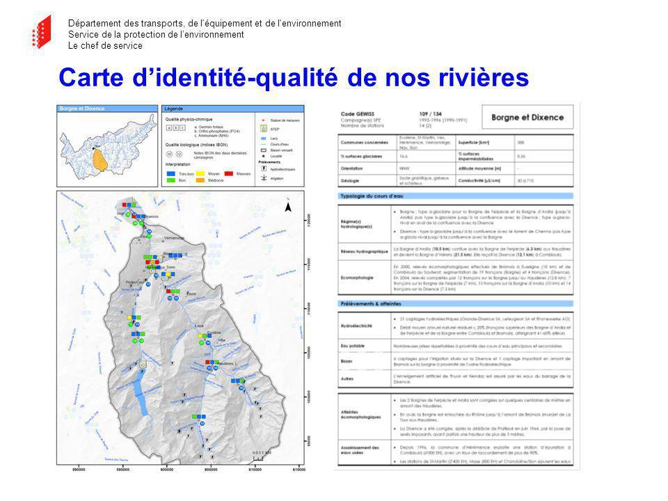 Département des transports, de l équipement et de l environnement Service de la protection de lenvironnement Le chef de service Carte didentité-qualité de nos rivières