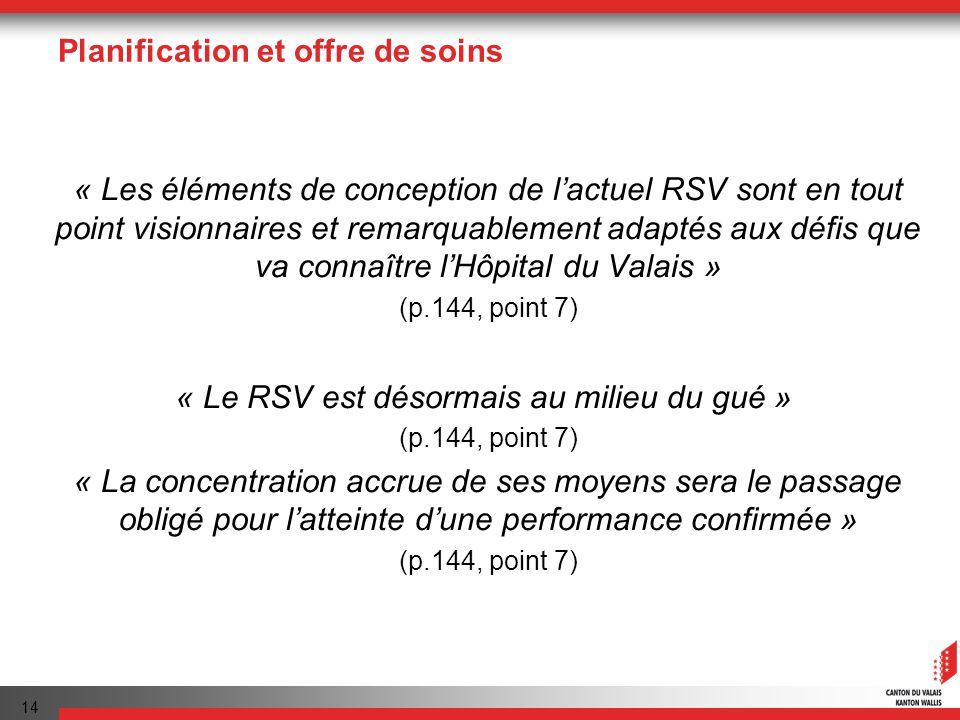 14 Planification et offre de soins « Les éléments de conception de lactuel RSV sont en tout point visionnaires et remarquablement adaptés aux défis que va connaître lHôpital du Valais » (p.144, point 7) « Le RSV est désormais au milieu du gué » (p.144, point 7) « La concentration accrue de ses moyens sera le passage obligé pour latteinte dune performance confirmée » (p.144, point 7)
