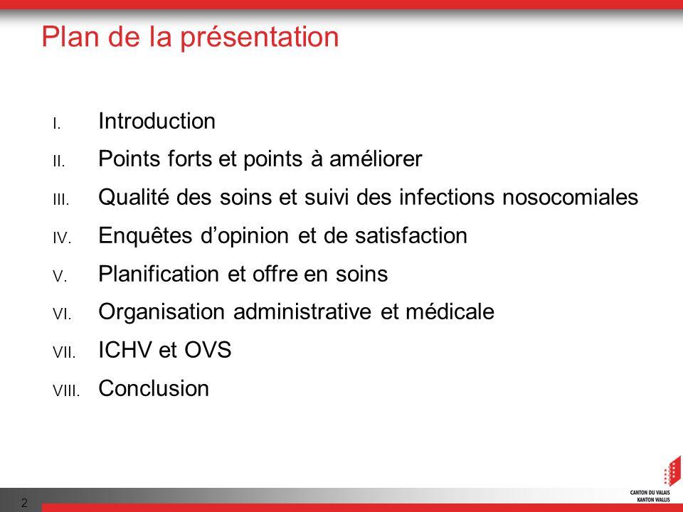 2 Plan de la présentation I. Introduction II. Points forts et points à améliorer III.