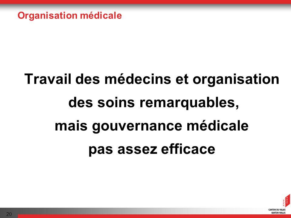 20 Organisation médicale Travail des médecins et organisation des soins remarquables, mais gouvernance médicale pas assez efficace