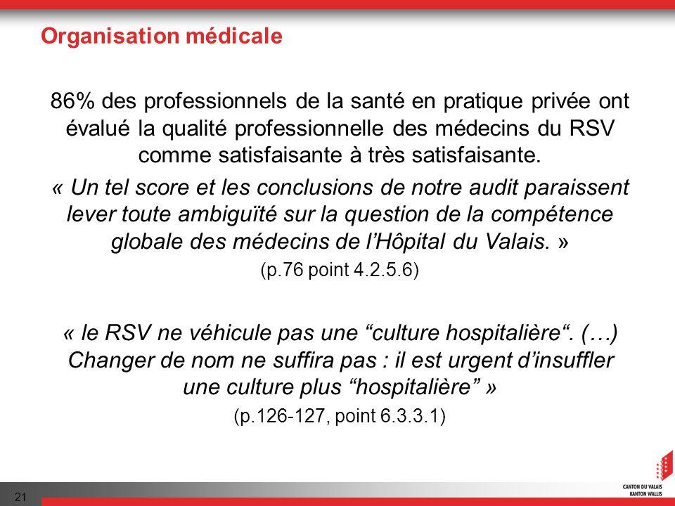 21 Organisation médicale 86% des professionnels de la santé en pratique privée ont évalué la qualité professionnelle des médecins du RSV comme satisfaisante à très satisfaisante.