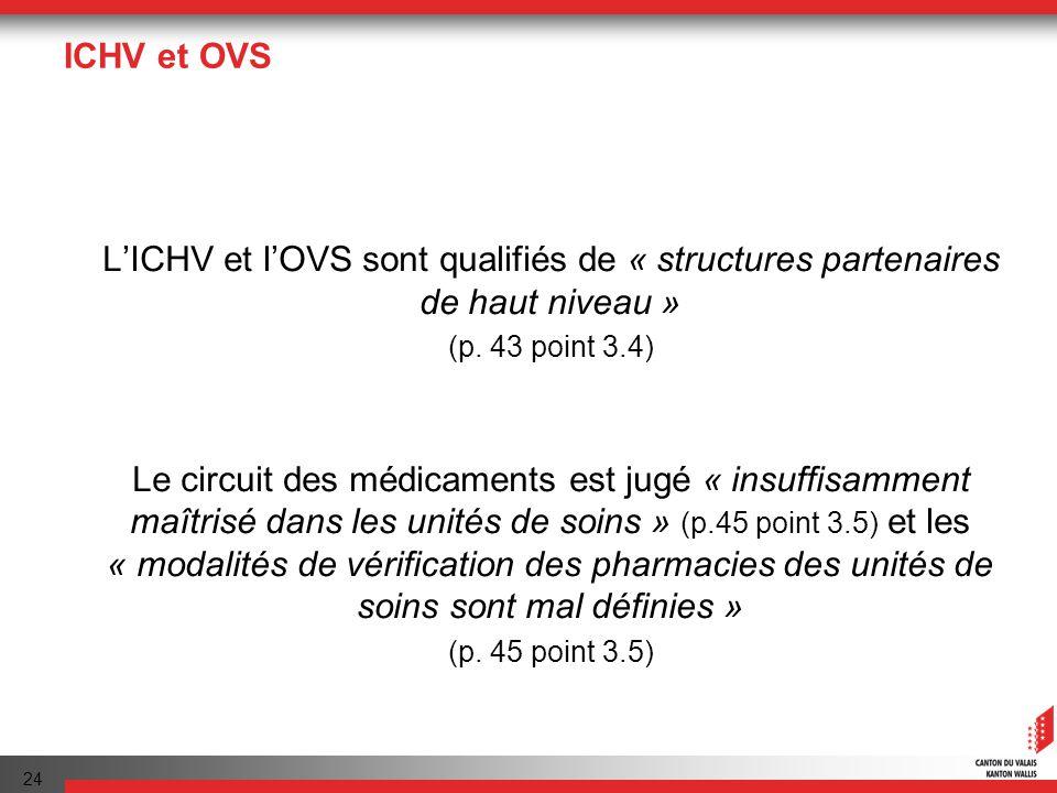 24 ICHV et OVS LICHV et lOVS sont qualifiés de « structures partenaires de haut niveau » (p.
