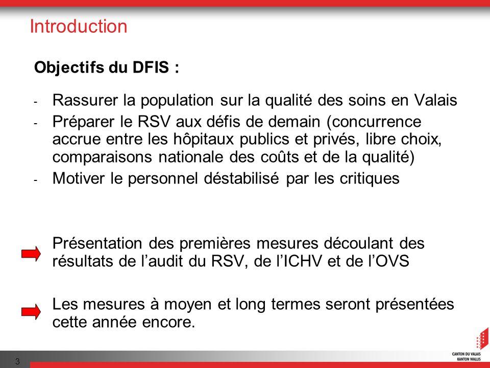 3 Introduction Objectifs du DFIS : - Rassurer la population sur la qualité des soins en Valais - Préparer le RSV aux défis de demain (concurrence accrue entre les hôpitaux publics et privés, libre choix, comparaisons nationale des coûts et de la qualité) - Motiver le personnel déstabilisé par les critiques Présentation des premières mesures découlant des résultats de laudit du RSV, de lICHV et de lOVS Les mesures à moyen et long termes seront présentées cette année encore.