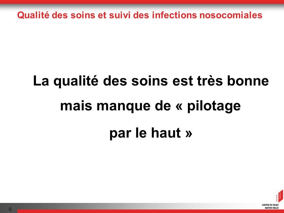 6 Qualité des soins et suivi des infections nosocomiales La qualité des soins est très bonne mais manque de « pilotage par le haut »