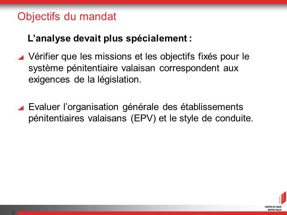 Objectifs du mandat (suite) Déterminer si le système valaisan de lexécution des peines correspond aux standards actuels.