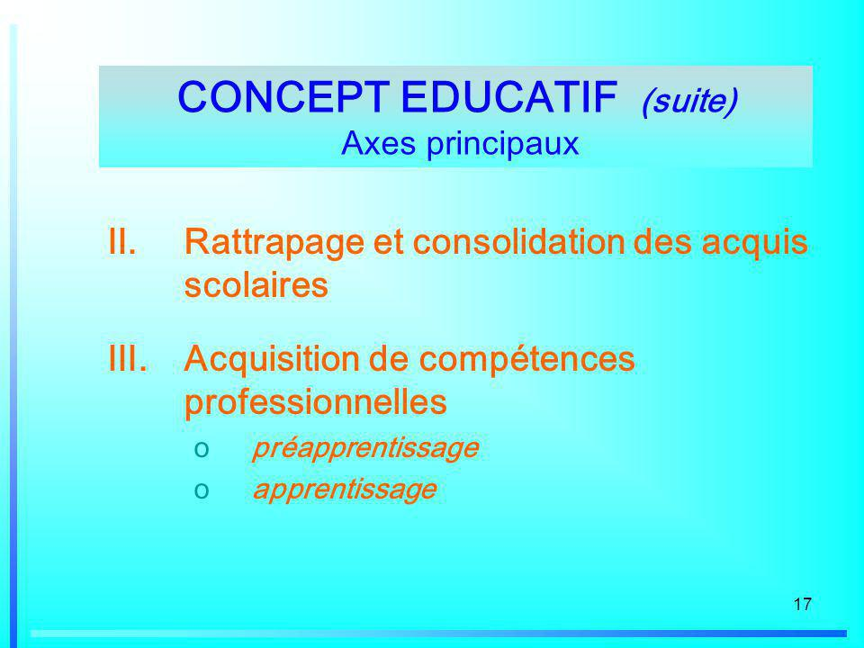 17 II.Rattrapage et consolidation des acquis scolaires III.Acquisition de compétences professionnelles opréapprentissage oapprentissage CONCEPT EDUCAT