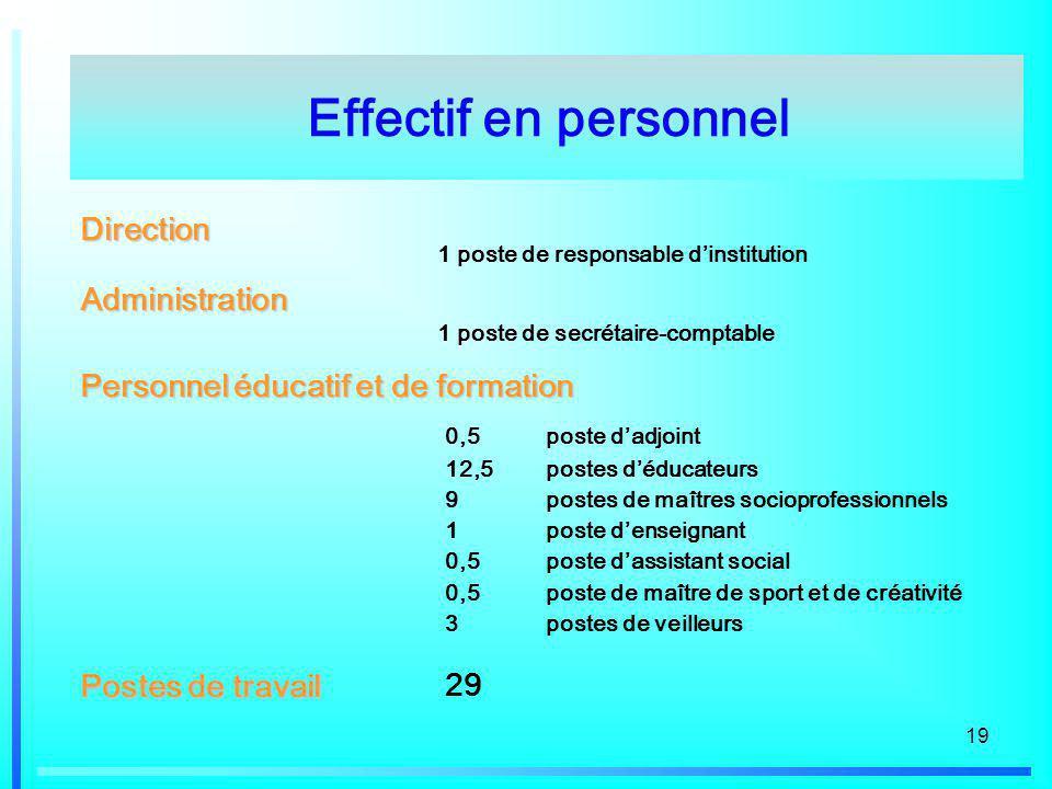 19 Effectif en personnelDirection 1 poste de responsable dinstitution Administration 1 poste de secrétaire-comptable Postes de travail 29 0,5 poste da