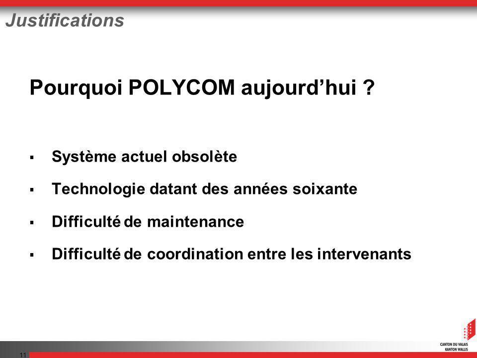 11 Justifications Pourquoi POLYCOM aujourdhui ? Système actuel obsolète Technologie datant des années soixante Difficulté de maintenance Difficulté de