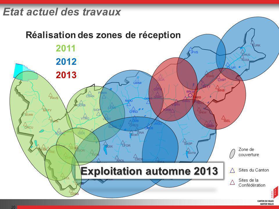 20 Etat actuel des travaux Réalisation des zones de réception 2011 2012 2013 Zone de couverture Sites du Canton Sites de la Confédération