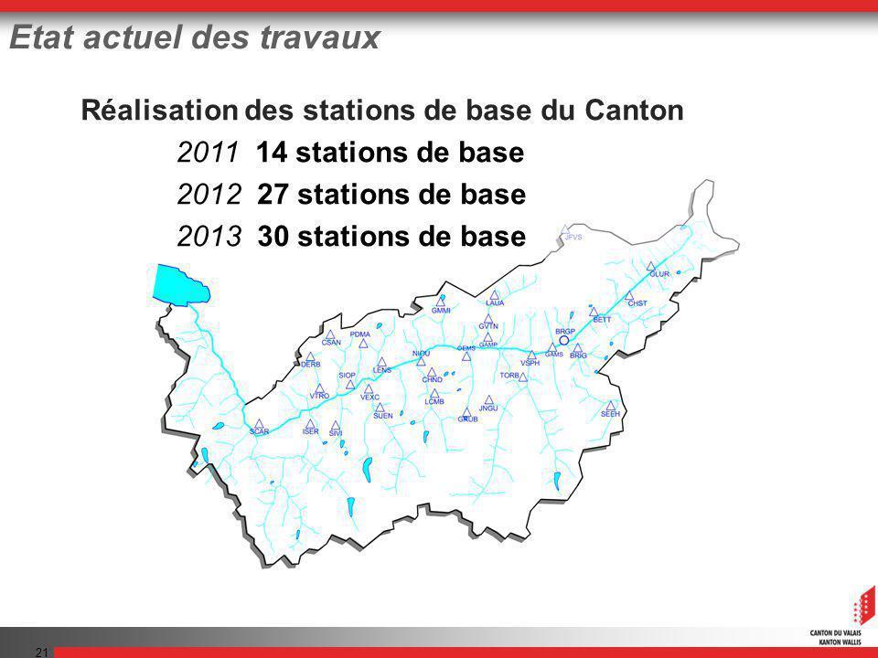 21 Etat actuel des travaux Réalisation des stations de base du Canton 2011 14 stations de base 2012 27 stations de base 2013 30 stations de base