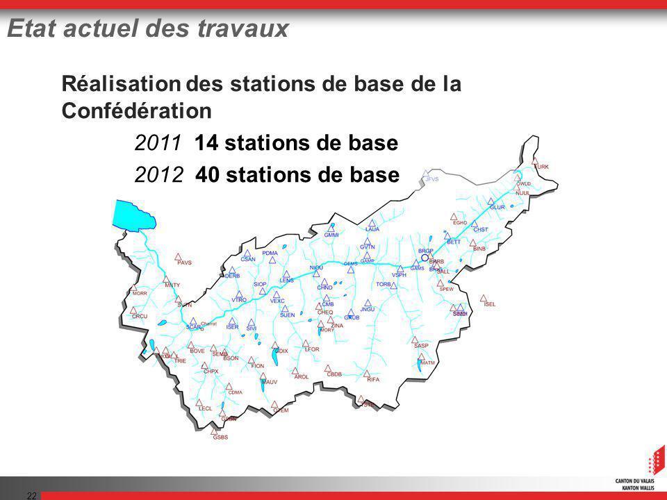 22 Etat actuel des travaux Réalisation des stations de base de la Confédération 2011 14 stations de base 2012 40 stations de base