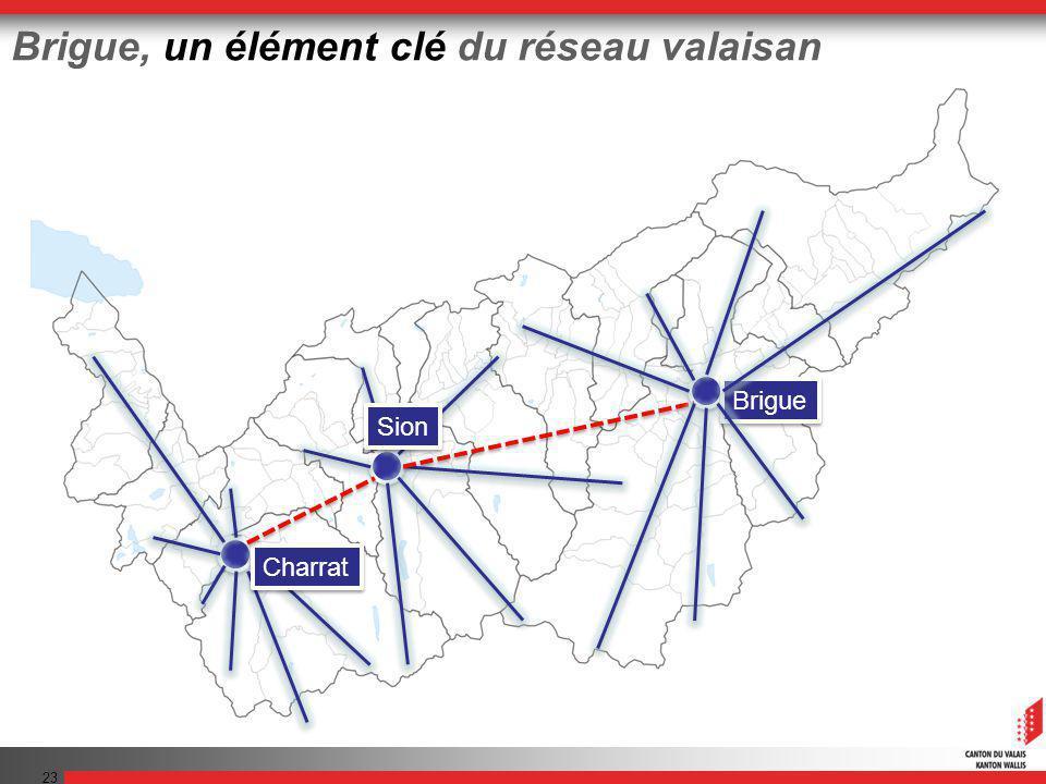 23 Brigue, un élément clé du réseau valaisan Charrat Sion Brigue