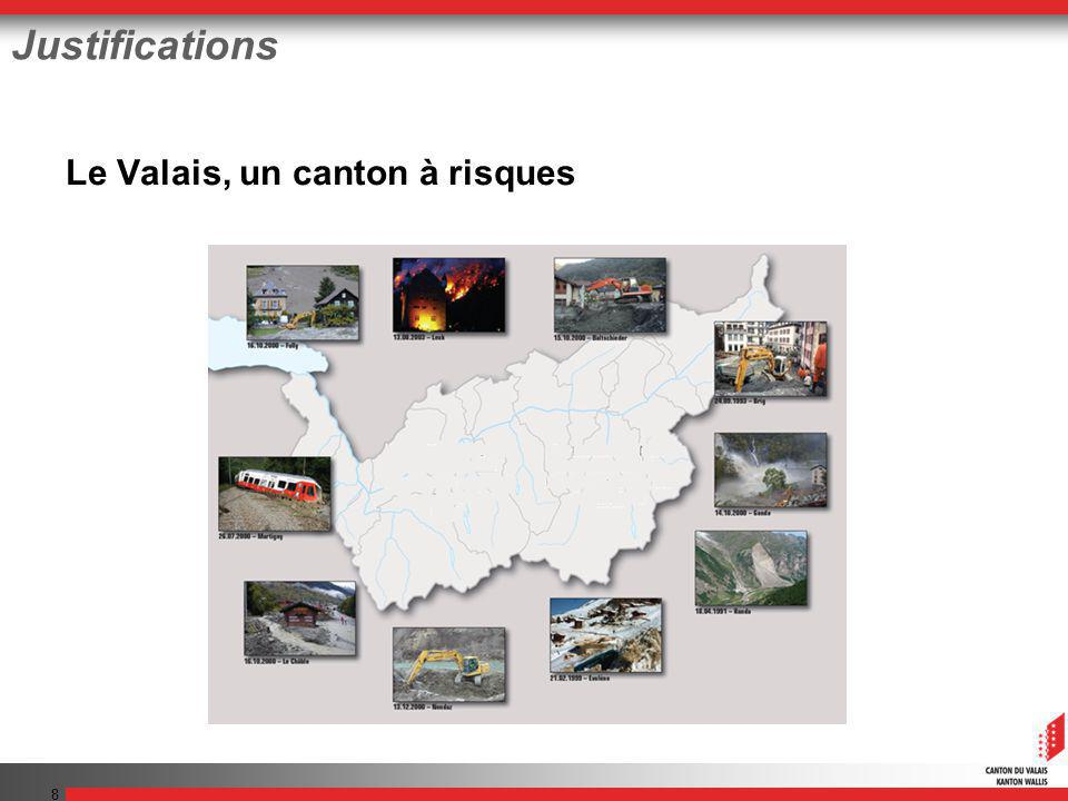 8 Justifications Le Valais, un canton à risques