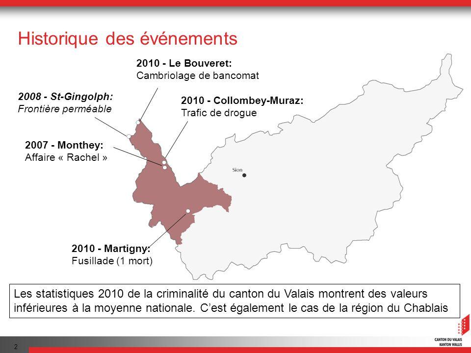 2 Historique des événements 2010 - Le Bouveret: Cambriolage de bancomat 2007 - Monthey: Affaire « Rachel » 2010 - Collombey-Muraz: Trafic de drogue 20