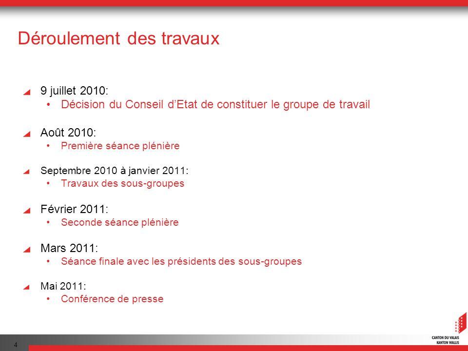 4 Déroulement des travaux 9 juillet 2010: Décision du Conseil dEtat de constituer le groupe de travail Août 2010: Première séance plénière Septembre 2