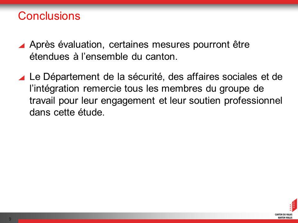 9 Conclusions Après évaluation, certaines mesures pourront être étendues à lensemble du canton. Le Département de la sécurité, des affaires sociales e