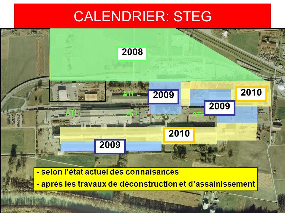 Groupe de revitalisation CP 9.11.2007 ATI 2008 2009 2010 2009 - selon létat actuel des connaisances - après les travaux de déconstruction et dassainissement CALENDRIER: STEG