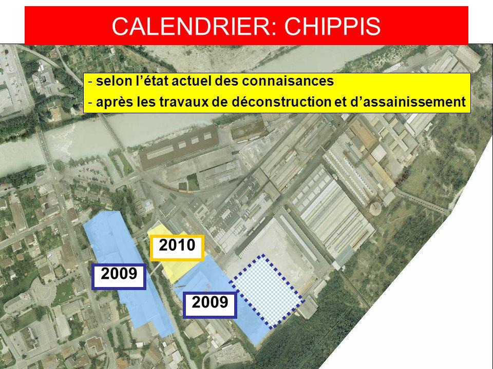 Groupe de revitalisation CP 9.11.2007 2010 2009 - selon létat actuel des connaisances - après les travaux de déconstruction et dassainissement CALENDRIER: CHIPPIS