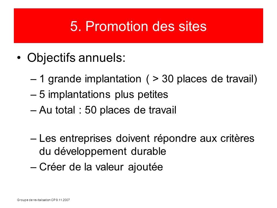 Groupe de revitalisation CP 9.11.2007 5. Promotion des sites Objectifs annuels: –1 grande implantation ( > 30 places de travail) –5 implantations plus