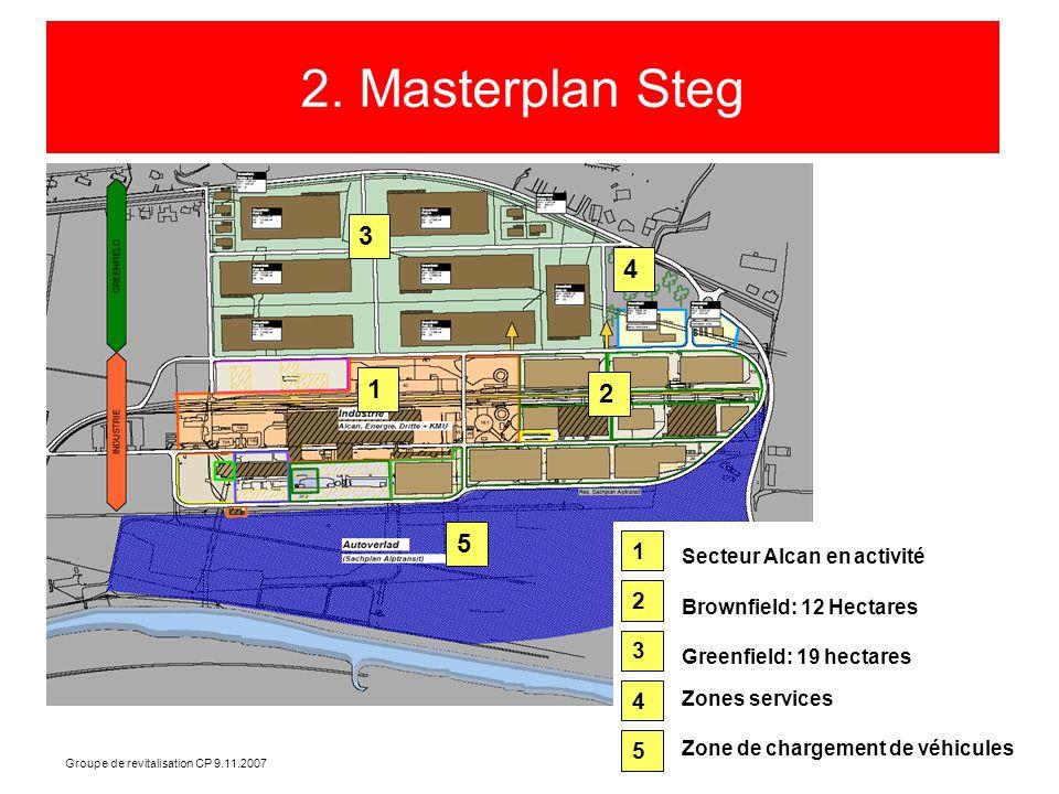 Groupe de revitalisation CP 9.11.2007 2. Masterplan Steg 4 5 3 2 1 5 Zone de chargement de véhicules 1 Secteur Alcan en activité 2 Brownfield: 12 Hect